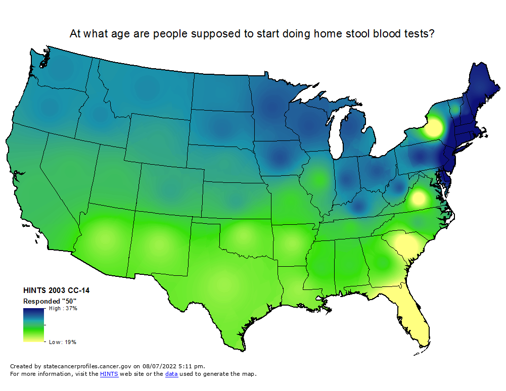 An interpolated map of the U.S. showing a range betweenhigh (37%) and low (19%) responses to  'At what age are people supposed to start doing home blood stool tests?'  (HINTS 2003 CC-14 Responded '50').   High values are found in the coast states of the northeast.   Middle values are found in the midwest, south and west.  Lowest values are found in Florida, and pockets of central New York, South Carolina and central Virginia.