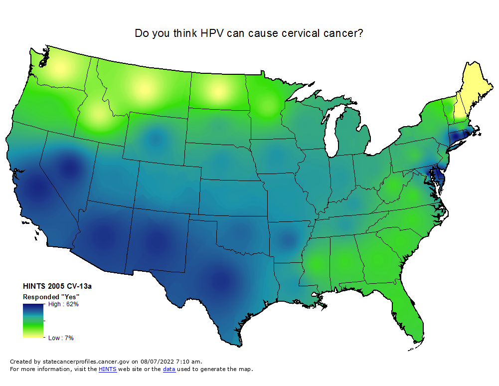 An interpolated map of the U.S. showing a range between high (62%) and low (7%) responses to  'Do you think HPV can cause cervical cancer?'  (HINTS 2005 CV-13a Responded 'Yes').   High values are found in Connecticut and Rhode Island.   Middle values are found in the midwest, northeast, south and west.  Lowest values are found in Maine, Vermont and centrally located pockets of Idaho, Montana, North Dakota and Washington.