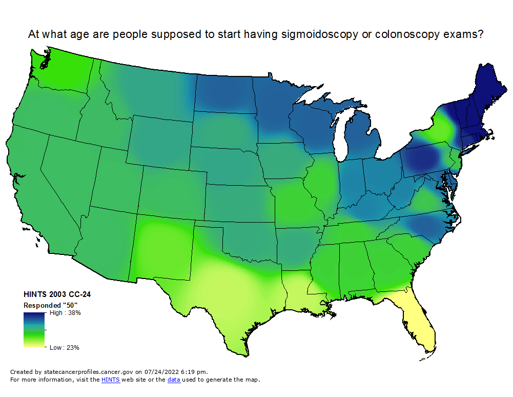 An interpolated map of the U.S. showing a range betweenhigh (38%) and low (23%) responses to  'At what age are people supposed to start having sigmoidoscopy or colonoscopy exams?'  (HINTS 2003 CC-24 Responded '50').   High values are found in most of the northeast and parts of the northern midwest.   Middle values are found in the midwest, west and southeast.  Lowest values are found in Florida, Louisiana and Texas.