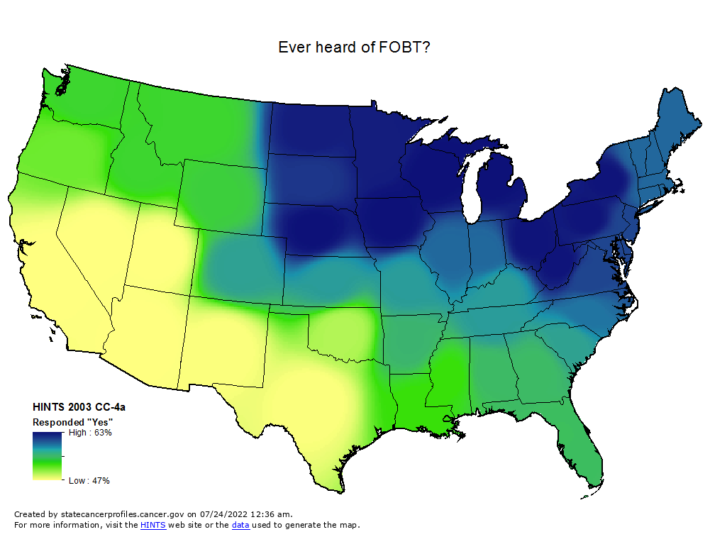 An interpolated map of the U.S. showing a range betweenhigh (63%) and low (47%) responses to  'Ever heard of FOBT?'  (HINTS 2003 CC-4a Responded 'Yes').   High values are found in parts of the northern midwest.   Middle values are found in the northeast, southeast and northern west.  Lowest values are found in the southern west.